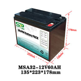 China Rechargeable Battery Pack 12v Output , NCM/LiFePO4 Car Battery Backup factory